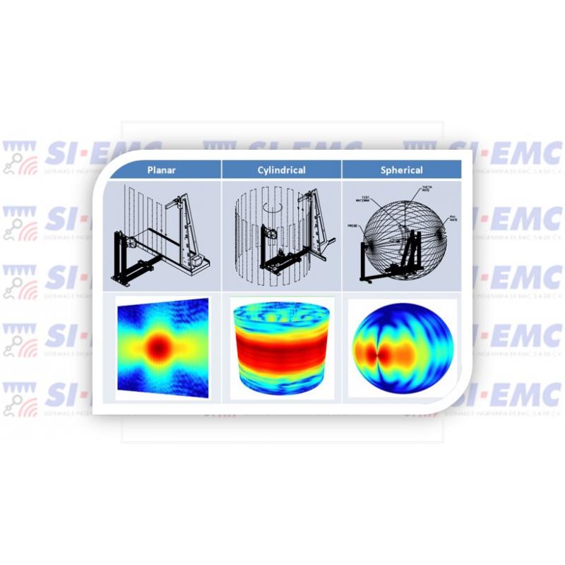 Venta y caracterización de antenas